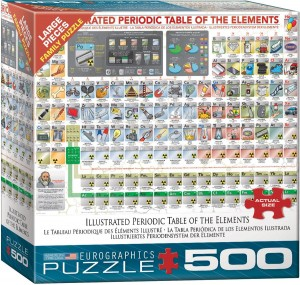 Eurographics 500 XXL -  Illustrated Periodic Table of The Elements