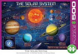 Eurographics 500 XXL – The Solar System Illustrated