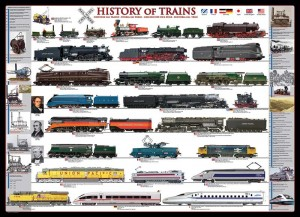 Eurographics 500 - History of Trains